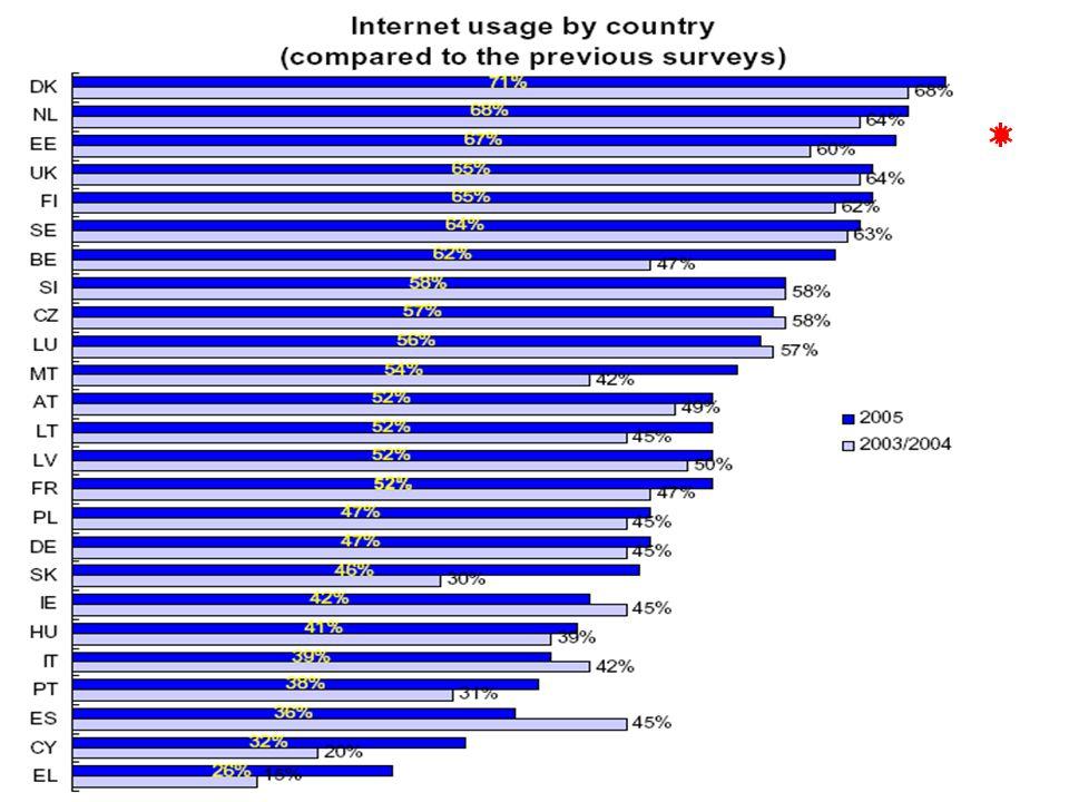 Ν ΦΡΥΔΑΣ: Ασφάλεια στο Κινητό Ίντερνετ 2006 05 19 Λύσεις;Λύσεις;