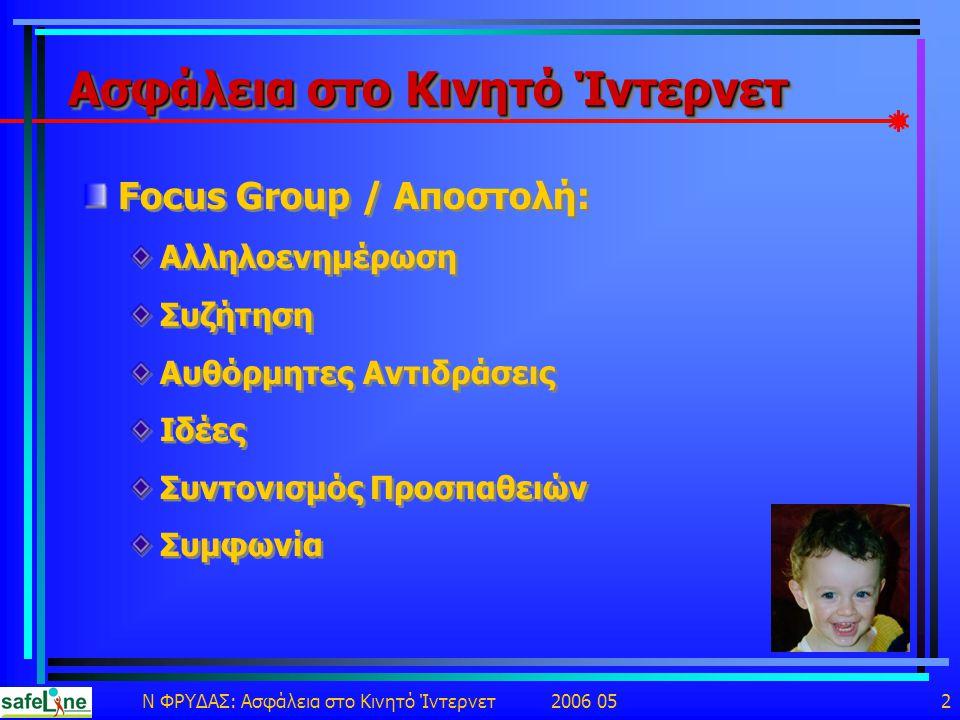 Ν ΦΡΥΔΑΣ: Ασφάλεια στο Κινητό Ίντερνετ 2006 05 2 Ασφάλεια στο Κινητό Ίντερνετ Focus Group / Αποστολή: Αλληλοενημέρωση Συζήτηση Αυθόρμητες Αντιδράσεις Ιδέες Συντονισμός Προσπαθειών Συμφωνία Focus Group / Αποστολή: Αλληλοενημέρωση Συζήτηση Αυθόρμητες Αντιδράσεις Ιδέες Συντονισμός Προσπαθειών Συμφωνία