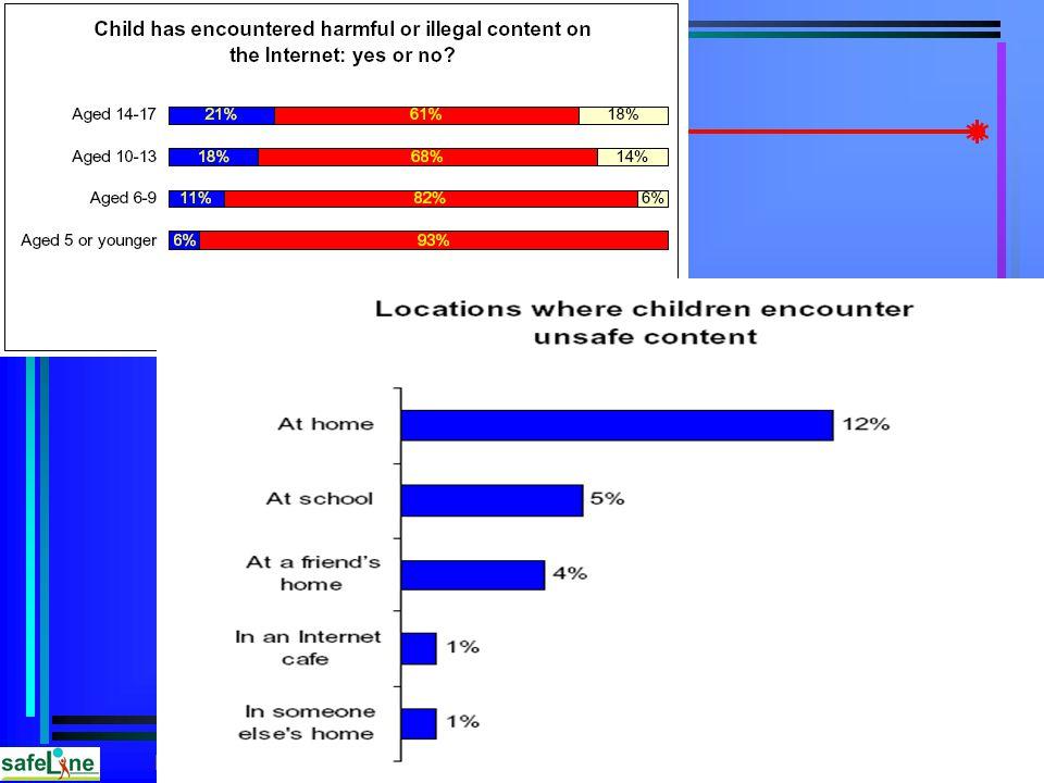 Ν ΦΡΥΔΑΣ: Ασφάλεια στο Κινητό Ίντερνετ 2006 05 24 Λύσεις;Λύσεις;