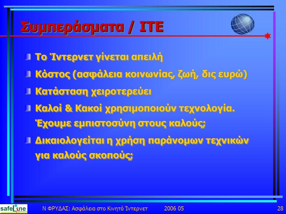 Ν ΦΡΥΔΑΣ: Ασφάλεια στο Κινητό Ίντερνετ 2006 05 28 Συμπεράσματα / ΙΤΕ Το Ίντερνετ γίνεται απειλή Κόστος (ασφάλεια κοινωνίας, ζωή, δις ευρώ) Κατάσταση χειροτερεύει Καλοί & Κακοί χρησιμοποιούν τεχνολογία.