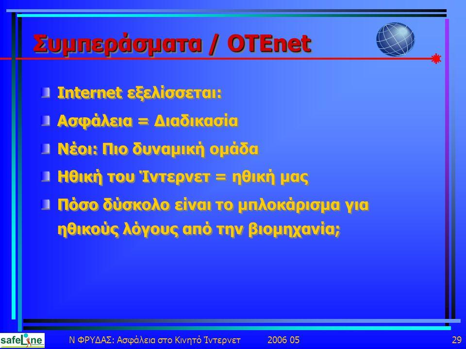 Ν ΦΡΥΔΑΣ: Ασφάλεια στο Κινητό Ίντερνετ 2006 05 29 Συμπεράσματα / OTEnet Internet εξελίσσεται: Ασφάλεια = Διαδικασία Νέοι: Πιο δυναμική ομάδα Ηθική του Ίντερνετ = ηθική μας Πόσο δύσκολο είναι το μπλοκάρισμα για ηθικούς λόγους από την βιομηχανία; Internet εξελίσσεται: Ασφάλεια = Διαδικασία Νέοι: Πιο δυναμική ομάδα Ηθική του Ίντερνετ = ηθική μας Πόσο δύσκολο είναι το μπλοκάρισμα για ηθικούς λόγους από την βιομηχανία;