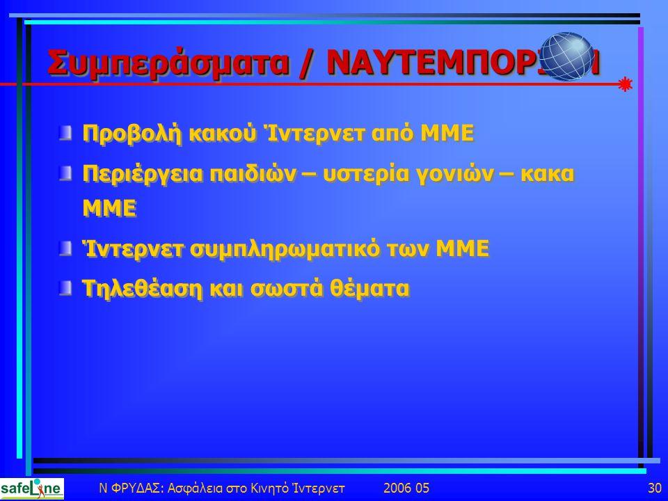 Ν ΦΡΥΔΑΣ: Ασφάλεια στο Κινητό Ίντερνετ 2006 05 30 Συμπεράσματα / ΝΑΥΤΕΜΠΟΡΙΚΗ Προβολή κακού Ίντερνετ από ΜΜΕ Περιέργεια παιδιών – υστερία γονιών – κακα ΜΜΕ Ίντερνετ συμπληρωματικό των ΜΜΕ Τηλεθέαση και σωστά θέματα Προβολή κακού Ίντερνετ από ΜΜΕ Περιέργεια παιδιών – υστερία γονιών – κακα ΜΜΕ Ίντερνετ συμπληρωματικό των ΜΜΕ Τηλεθέαση και σωστά θέματα