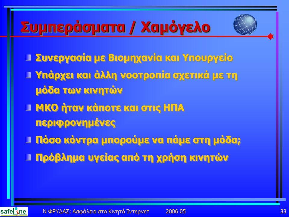 Ν ΦΡΥΔΑΣ: Ασφάλεια στο Κινητό Ίντερνετ 2006 05 33 Συμπεράσματα / Χαμόγελο Συνεργασία με Βιομηχανία και Υπουργείο Υπάρχει και άλλη νοοτροπία σχετικά με τη μόδα των κινητών ΜΚΟ ήταν κάποτε και στις ΗΠΑ περιφρονημένες Πόσο κόντρα μπορούμε να πάμε στη μόδα; Πρόβλημα υγείας από τη χρήση κινητών Συνεργασία με Βιομηχανία και Υπουργείο Υπάρχει και άλλη νοοτροπία σχετικά με τη μόδα των κινητών ΜΚΟ ήταν κάποτε και στις ΗΠΑ περιφρονημένες Πόσο κόντρα μπορούμε να πάμε στη μόδα; Πρόβλημα υγείας από τη χρήση κινητών
