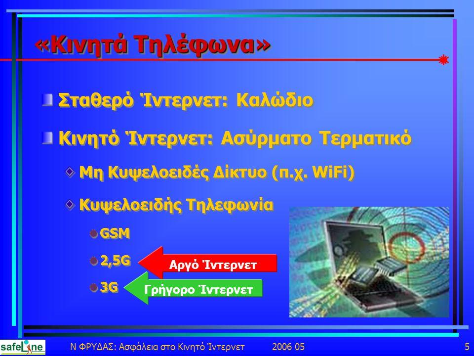 Ν ΦΡΥΔΑΣ: Ασφάλεια στο Κινητό Ίντερνετ 2006 05 5 «Κινητά Τηλέφωνα» Σταθερό Ίντερνετ: Καλώδιο Κινητό Ίντερνετ: Ασύρματο Τερματικό Μη Κυψελοειδές Δίκτυο (π.χ.