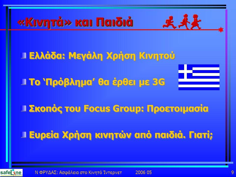 Ν ΦΡΥΔΑΣ: Ασφάλεια στο Κινητό Ίντερνετ 2006 05 9 «Κινητά» και Παιδιά Ελλάδα: Μεγάλη Χρήση Κινητού Το 'Πρόβλημα' θα έρθει με 3G Σκοπός του Focus Group: Προετοιμασία Ευρεία Χρήση κινητών από παιδιά.
