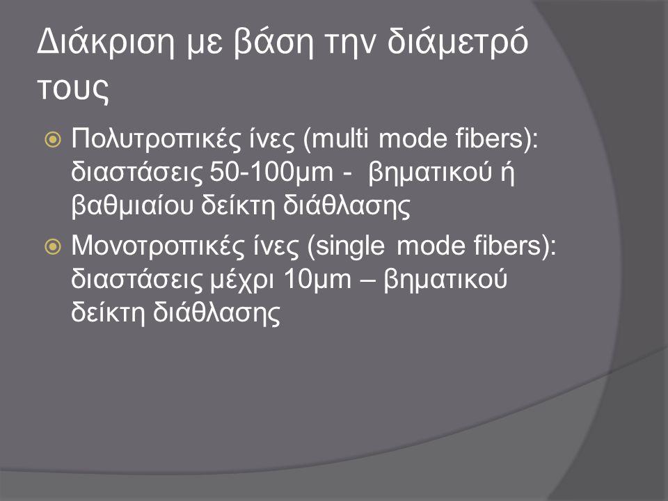 Διάκριση με βάση την διάμετρό τους  Πολυτροπικές ίνες (multi mode fibers): διαστάσεις 50-100μm - βηματικού ή βαθμιαίου δείκτη διάθλασης  Μονοτροπικές ίνες (single mode fibers): διαστάσεις μέχρι 10μm – βηματικού δείκτη διάθλασης