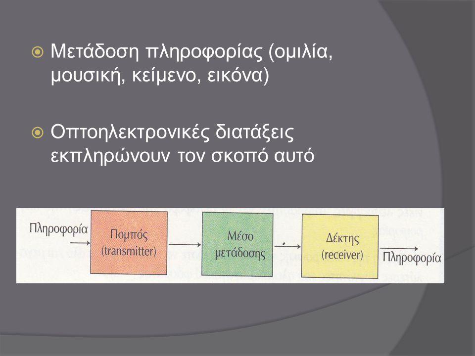  Μετάδοση πληροφορίας (ομιλία, μουσική, κείμενο, εικόνα)  Οπτοηλεκτρονικές διατάξεις εκπληρώνουν τον σκοπό αυτό