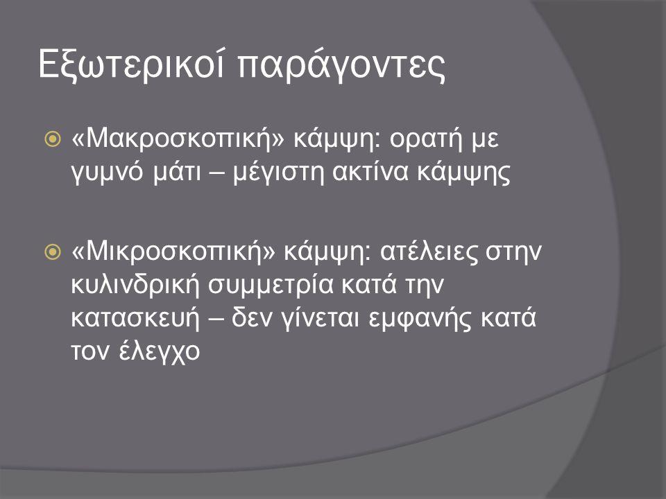 Εξωτερικοί παράγοντες  «Μακροσκοπική» κάμψη: ορατή με γυμνό μάτι – μέγιστη ακτίνα κάμψης  «Μικροσκοπική» κάμψη: ατέλειες στην κυλινδρική συμμετρία κατά την κατασκευή – δεν γίνεται εμφανής κατά τον έλεγχο
