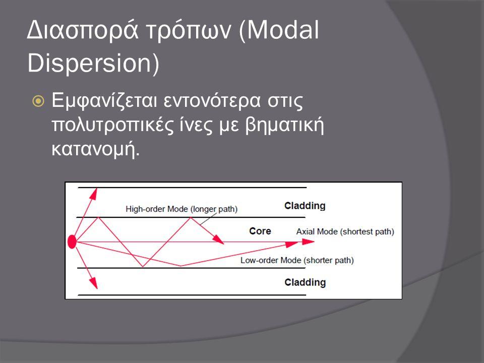Διασπορά τρόπων (Modal Dispersion)  Εμφανίζεται εντονότερα στις πολυτροπικές ίνες με βηματική κατανομή.