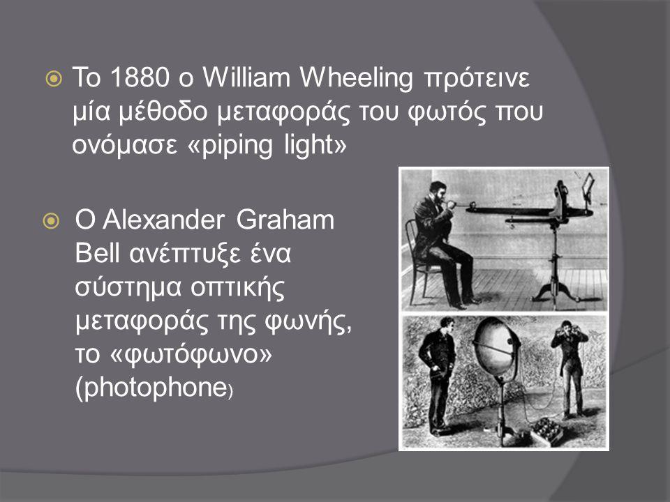  Το 1880 ο William Wheeling πρότεινε μία μέθοδο μεταφοράς του φωτός που ονόμασε «piping light»  Ο Alexander Graham Bell ανέπτυξε ένα σύστημα οπτικής μεταφοράς της φωνής, το «φωτόφωνο» (photophone )