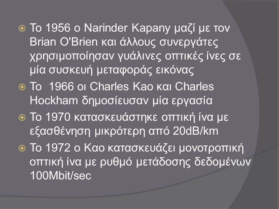  Το 1956 ο Narinder Kapany μαζί με τον Brian O Brien και άλλους συνεργάτες χρησιμοποίησαν γυάλινες οπτικές ίνες σε μία συσκευή μεταφοράς εικόνας  Το 1966 οι Charles Kao και Charles Hockham δημοσίευσαν μία εργασία  Το 1970 κατασκευάστηκε οπτική ίνα με εξασθένηση μικρότερη από 20dB/km  Το 1972 ο Καο κατασκευάζει μονοτροπική οπτική ίνα με ρυθμό μετάδοσης δεδομένων 100Mbit/sec