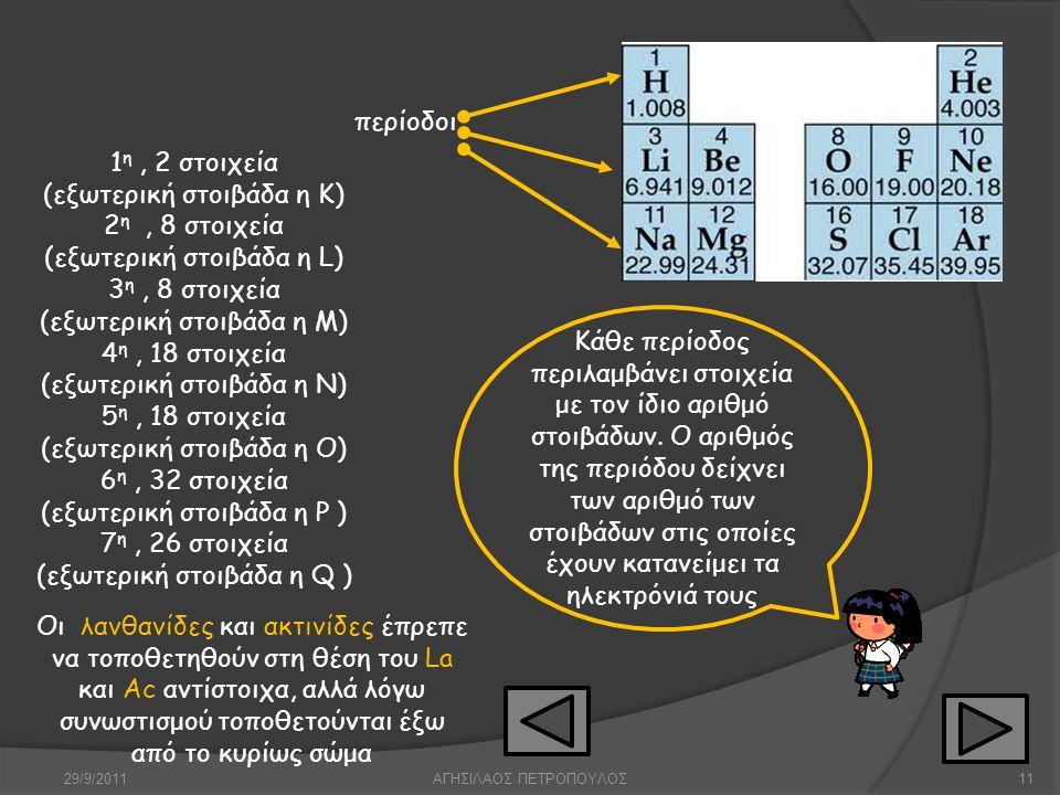 Ο σύγχρονος Περιοδικός Πίνακας δομείται από:  οριζόντιες σειρές που ονομάζονται περίοδοι 29/9/2011ΑΓΗΣΙΛΑΟΣ ΠΕΤΡΟΠΟΥΛΟΣ10