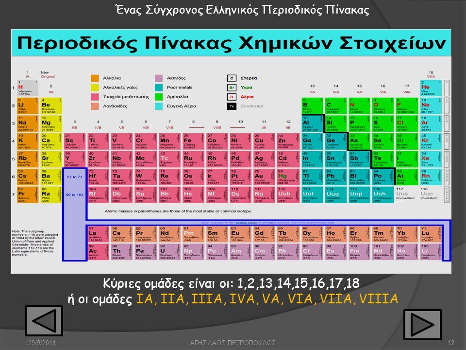 περίοδοι Κάθε περίοδος περιλαμβάνει στοιχεία με τον ίδιο αριθμό στοιβάδων. Ο αριθμός της περιόδου δείχνει των αριθμό των στοιβάδων στις οποίες έχουν κ