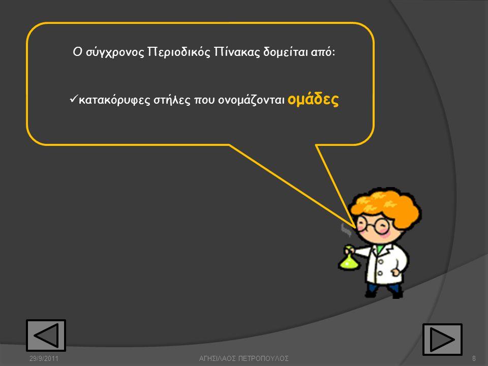 Ο Περιοδικός Πίνακας του Μεντελέγιεφ Τe= 127,6 29/9/2011ΑΓΗΣΙΛΑΟΣ ΠΕΤΡΟΠΟΥΛΟΣ7