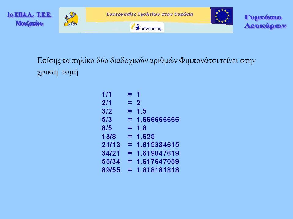 Επίσης το πηλίκο δύο διαδοχικών αριθμών Φιμπονάτσι τείνει στην χρυσή τομή