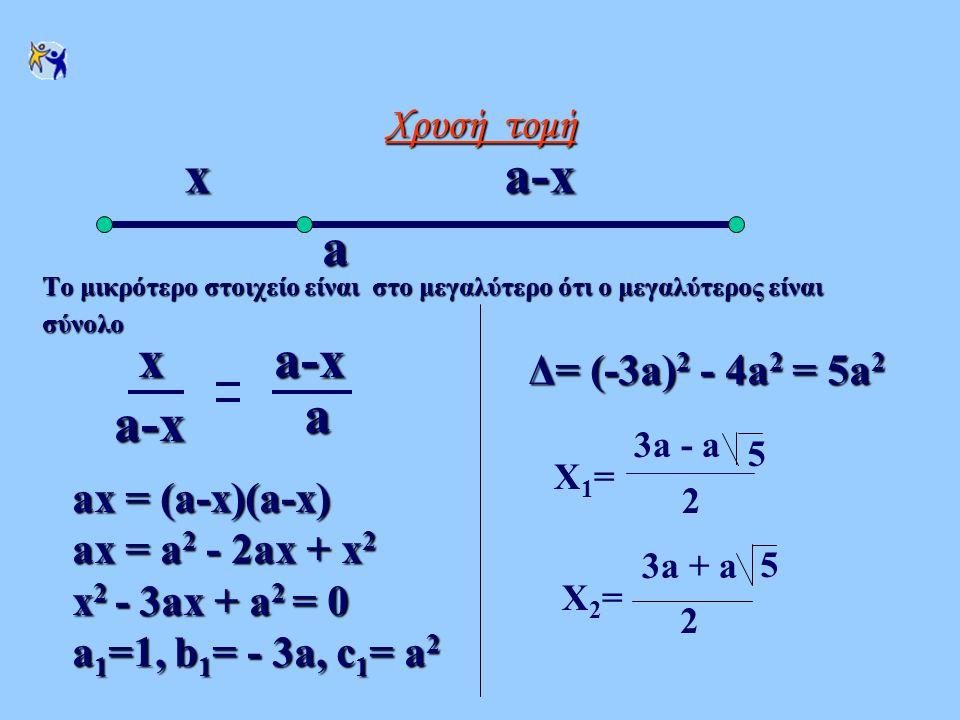 Χρυσή τομή xa-xa-xa ax = (a-x)(a-x) ax = a 2 - 2ax + x 2 x 2 - 3ax + a 2 = 0 a 1 =1, b 1 = - 3a, c 1 = a 2 Δ= (-3a) 2 - 4a 2 = 5a 2 X1=X1= 3a - a 5 2