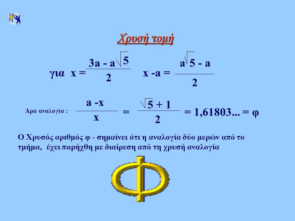Χρυσή τομή για x = 3a - a 5 2 x -a = a5 - a 2 Άρα αναλογία : a -x x = 5 + 1 2 = 1,61803... = φ Ο Χρυσός αριθμός φ - σημαίνει ότι η αναλογία δύο μερών