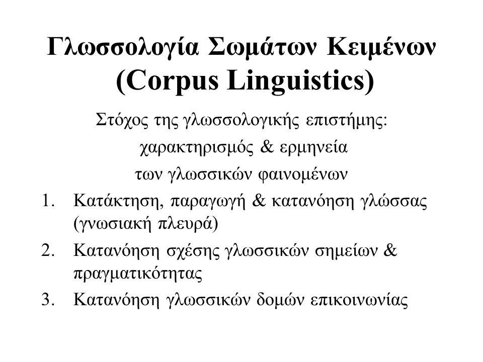 Κατανόηση γλωσσικών δομών Κανόνες Δόμησης γλωσσικών εκφράσεων (2.000 χρόνια) Κρατύλος Πλάτωνα: τέχνη γραμματική Διονύσιος ο Θραξ 100 π.Χ.