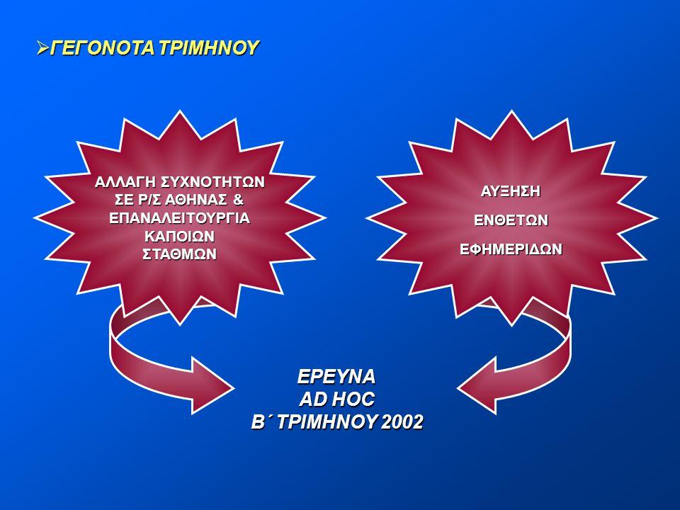  ΓΕΓΟΝΟΤΑ ΤΡΙΜΗΝΟΥ ΑΛΛΑΓΗ ΣΥΧΝΟΤΗΤΩΝ ΣΕ Ρ/Σ ΑΘΗΝΑΣ & ΕΠΑΝΑΛΕΙΤΟΥΡΓΙΑΚΑΠΟΙΩΝΣΤΑΘΜΩΝ ΑΥΞΗΣΗΕΝΘΕΤΩΝΕΦΗΜΕΡΙΔΩΝ ΕΡΕΥΝΑ AD HOC Β΄ ΤΡΙΜΗΝΟΥ 2002