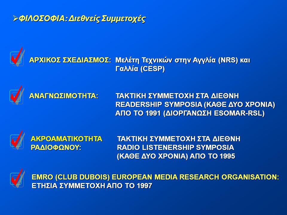  ΦΙΛΟΣΟΦΙΑ: Διεθνείς Συμμετοχές ΑΡΧΙΚΟΣ ΣΧΕΔΙΑΣΜΟΣ:Μελέτη Τεχνικών στην Αγγλία (NRS) και Γαλλία (CESP) Γαλλία (CESP) ΑΝΑΓΝΩΣΙΜΟΤΗΤΑ:ΤΑΚΤΙΚΗ ΣΥΜΜΕΤΟΧΗ