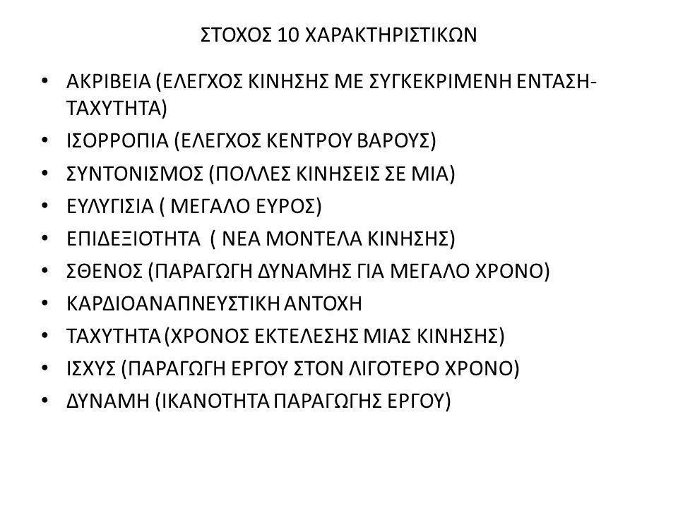 ΣΤΟΧΟΣ 10 ΧΑΡΑΚΤΗΡΙΣΤΙΚΩΝ • ΑΚΡΙΒΕΙΑ (ΕΛΕΓΧΟΣ ΚΙΝΗΣΗΣ ΜΕ ΣΥΓΚΕΚΡΙΜΕΝΗ ΕΝΤΑΣΗ- ΤΑΧΥΤΗΤΑ) • ΙΣΟΡΡΟΠΙΑ (ΕΛΕΓΧΟΣ ΚΕΝΤΡΟΥ ΒΑΡΟΥΣ) • ΣΥΝΤΟΝΙΣΜΟΣ (ΠΟΛΛΕΣ ΚΙΝΗΣΕΙΣ ΣΕ ΜΙΑ) • ΕΥΛΥΓΙΣΙΑ ( ΜΕΓΑΛΟ ΕΥΡΟΣ) • ΕΠΙΔΕΞΙΟΤΗΤΑ ( ΝΕΑ ΜΟΝΤΕΛΑ ΚΙΝΗΣΗΣ) • ΣΘΕΝΟΣ (ΠΑΡΑΓΩΓΗ ΔΥΝΑΜΗΣ ΓΙΑ ΜΕΓΑΛΟ ΧΡΟΝΟ) • ΚΑΡΔΙΟΑΝΑΠΝΕΥΣΤΙΚΗ ΑΝΤΟΧΗ • ΤΑΧΥΤΗΤΑ (ΧΡΟΝΟΣ ΕΚΤΕΛΕΣΗΣ ΜΙΑΣ ΚΙΝΗΣΗΣ) • ΙΣΧΥΣ (ΠΑΡΑΓΩΓΗ ΕΡΓΟΥ ΣΤΟΝ ΛΙΓΟΤΕΡΟ ΧΡΟΝΟ) • ΔΥΝΑΜΗ (ΙΚΑΝΟΤΗΤΑ ΠΑΡΑΓΩΓΗΣ ΕΡΓΟΥ)