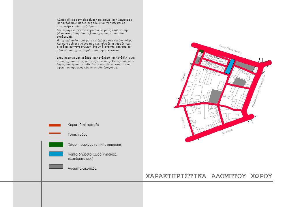 ΒΙΒΛΙΟΓΡΑΦΙΑ Αθανάσιος Ι.Αραβαντινός, «Πολεοδομικός σχεδιασμός» Γεωργίου Μ.