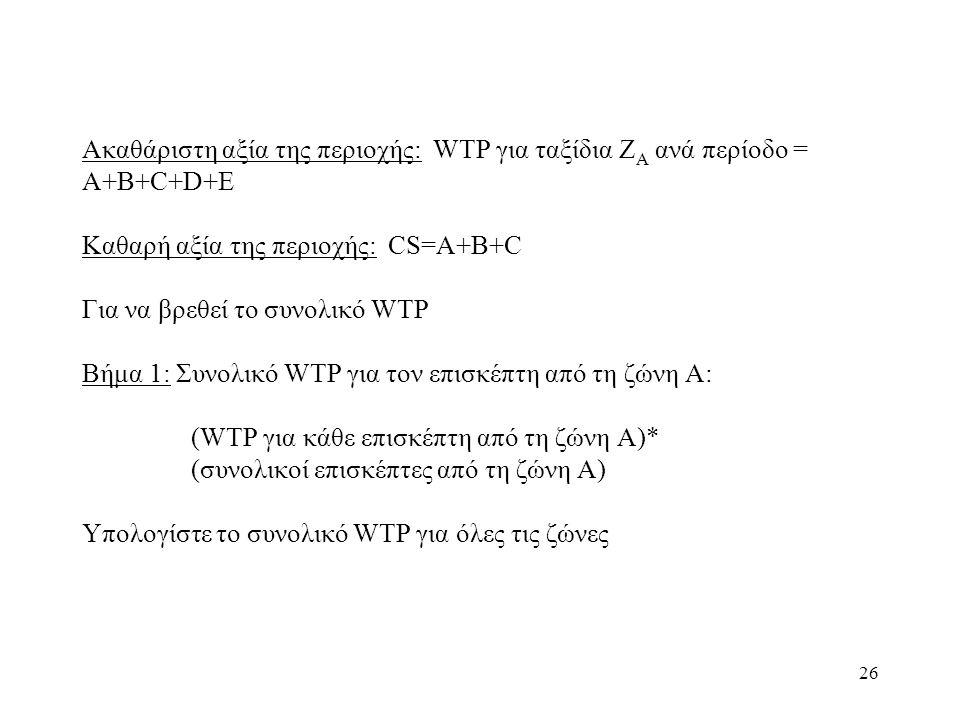 26 Ακαθάριστη αξία της περιοχής: WTP για ταξίδια Z Α ανά περίοδο = A+B+C+D+E Καθαρή αξία της περιοχής: CS=A+B+C Για να βρεθεί το συνολικό WTP Βήμα 1: Συνολικό WTP για τον επισκέπτη από τη ζώνη Α: (WTP για κάθε επισκέπτη από τη ζώνη A)* (συνολικοί επισκέπτες από τη ζώνη Α) Υπολογίστε το συνολικό WTP για όλες τις ζώνες