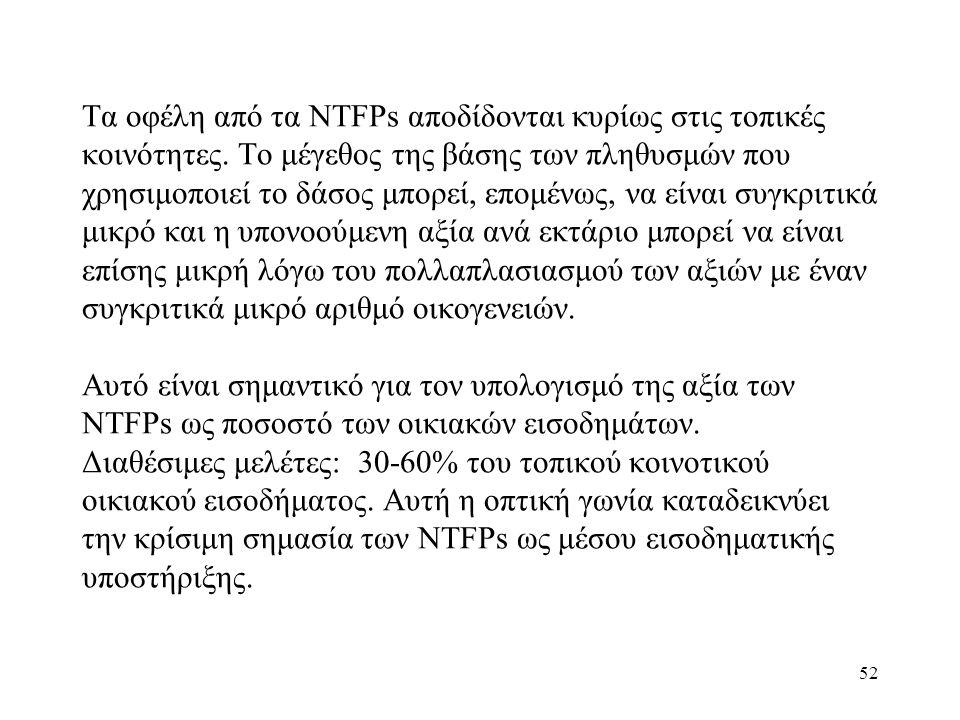 52 Τα οφέλη από τα NTFPs αποδίδονται κυρίως στις τοπικές κοινότητες. Το μέγεθος της βάσης των πληθυσμών που χρησιμοποιεί το δάσος μπορεί, επομένως, να