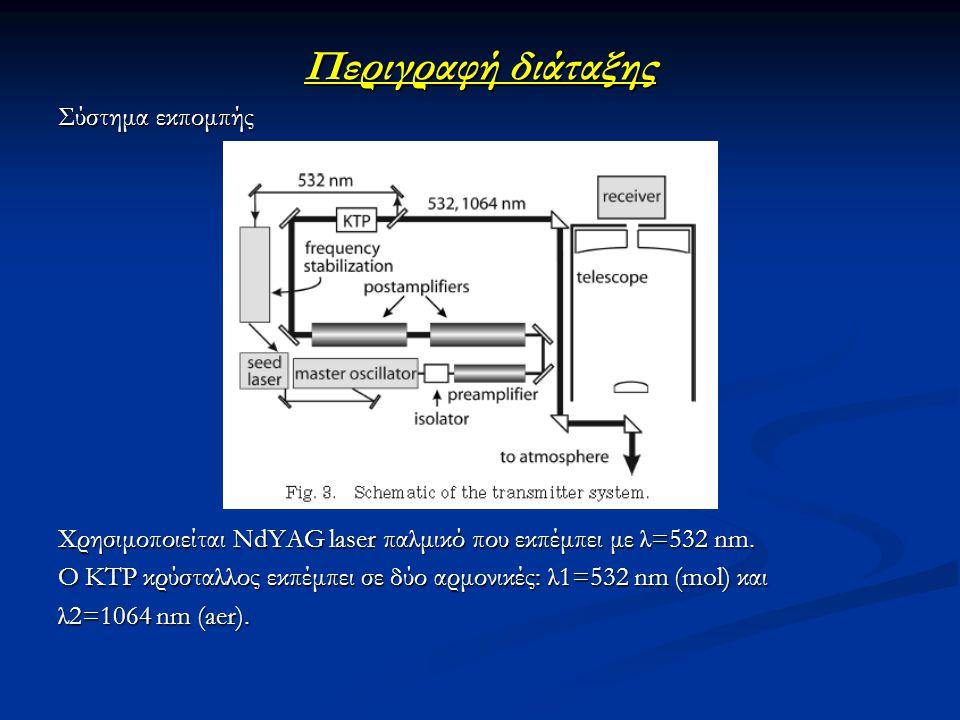 Περιγραφή διάταξης Σύστημα εκπομπής Χρησιμοποιείται NdYAG laser παλμικό που εκπέμπει με λ=532 nm. Ο KTP κρύσταλλος εκπέμπει σε δύο αρμονικές: λ1=532 n