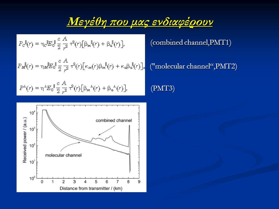 Μεγέθη που μας ενδιαφέρουν (combined channel,PMT1) (combined channel,PMT1) (