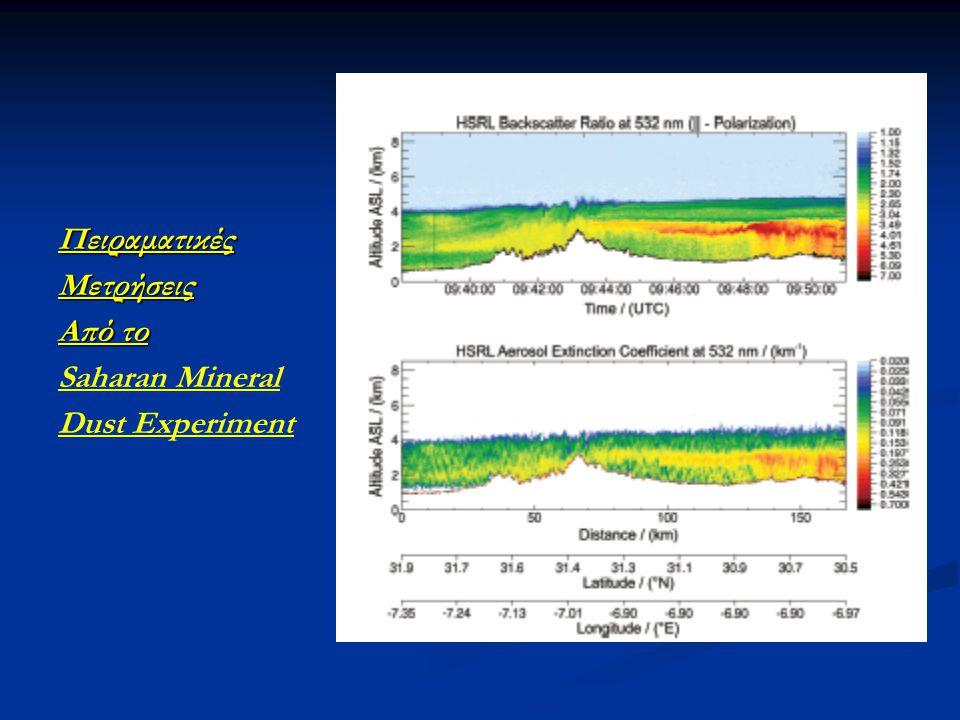 ΠειραματικέςΜετρήσεις Από το Saharan Mineral Dust Experiment