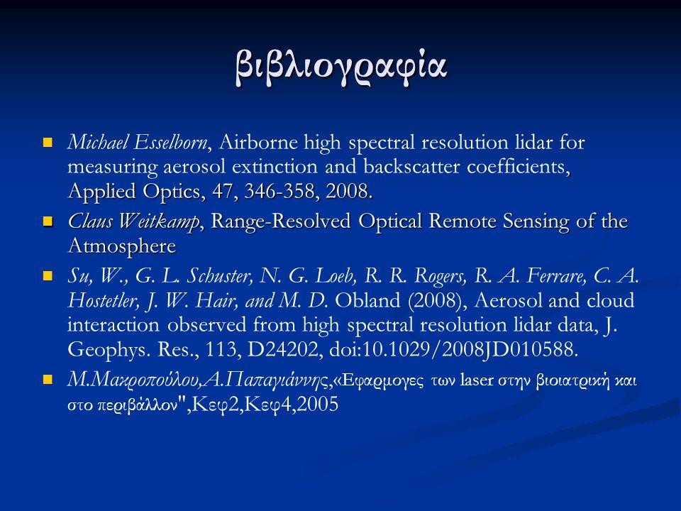 βιβλιογραφία , Applied Optics, 47, 346-358, 2008.  Michael Esselborn, Airborne high spectral resolution lidar for measuring aerosol extinction and b