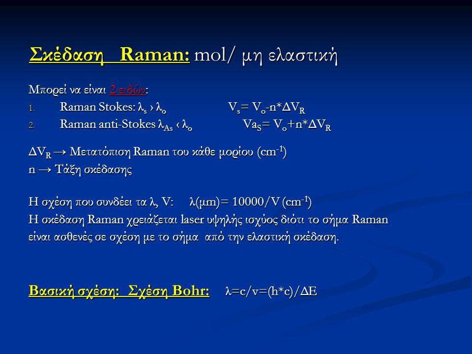 Σκέδαση Raman: mol/ μη ελαστική Μπορεί να είναι 2 ειδών: 1. Raman Stokes: λ s › λ ο V s = V o -n*ΔV R 2. Raman anti-Stokes λ As ‹ λ ο Va S = V o +n*ΔV