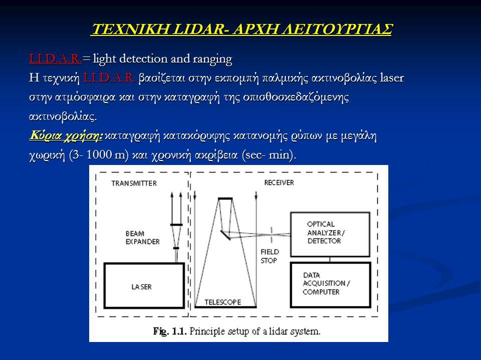 ΤΕΧΝΙΚΗ LIDAR- ΑΡΧΗ ΛΕΙΤΟΥΡΓΙΑΣ LI.D.A.R.= light detection and ranging Η τεχνική LI.D.A.R. βασίζεται στην εκπομπή παλμικής ακτινοβολίας laser στην ατμ