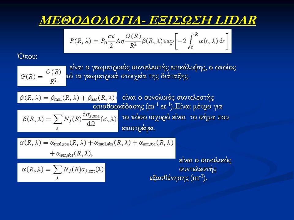ΜΕΘΟΔΟΛΟΓΙΑ- ΕΞΙΣΩΣΗ LIDAR Όπου: είναι ο γεωμετρικός συντελεστής επικάλυψης, ο οποίος εξαρτάται από τα γεωμετρικά στοιχεία της διάταξης. είναι ο γεωμε