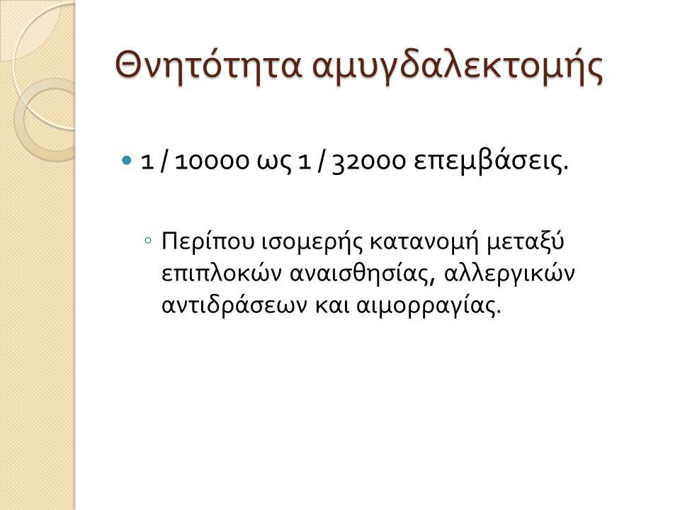 Θνητότητα αμυγδαλεκτομής  1 / 10000 ως 1 / 32000 επεμβάσεις.