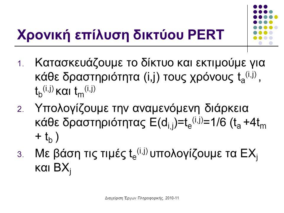 Διαχείριση Έργων Πληροφορικής, 2010-11 Χρονική επίλυση δικτύου PERT 1. Κατασκευάζουμε το δίκτυο και εκτιμούμε για κάθε δραστηριότητα (i,j) τους χρόνου