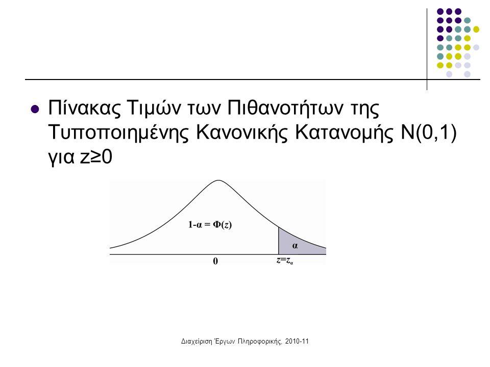 Διαχείριση Έργων Πληροφορικής, 2010-11  Πίνακας Τιμών των Πιθανοτήτων της Τυποποιημένης Κανονικής Κατανομής Ν(0,1) για z≥0