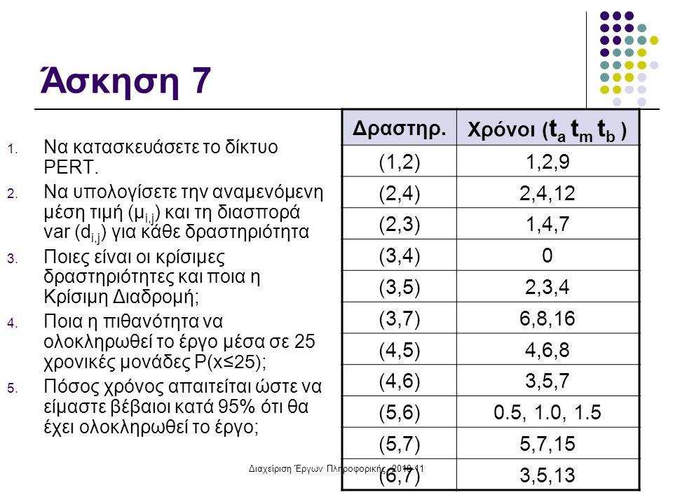 Διαχείριση Έργων Πληροφορικής, 2010-11 Άσκηση 7 1. Να κατασκευάσετε το δίκτυο PERT. 2. Να υπολογίσετε την αναμενόμενη μέση τιμή (μ i,j ) και τη διασπο