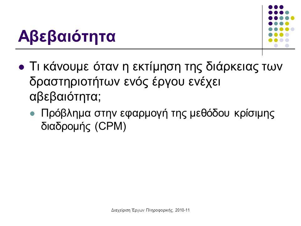 Διαχείριση Έργων Πληροφορικής, 2010-11 Αβεβαιότητα  Τι κάνουμε όταν η εκτίμηση της διάρκειας των δραστηριοτήτων ενός έργου ενέχει αβεβαιότητα;  Πρόβ