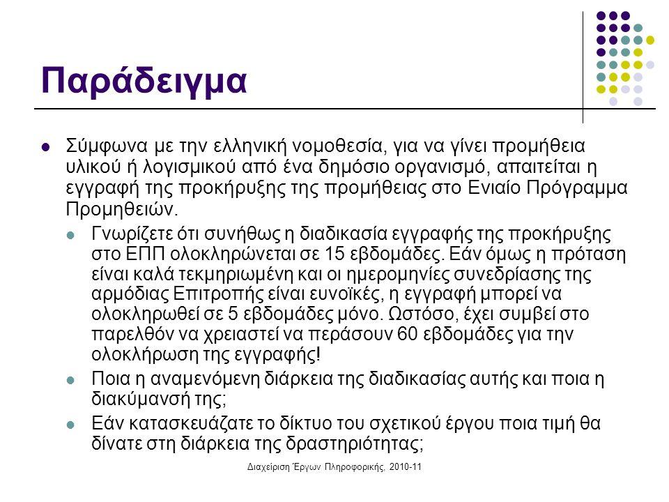 Διαχείριση Έργων Πληροφορικής, 2010-11 Παράδειγμα  Σύμφωνα με την ελληνική νομοθεσία, για να γίνει προμήθεια υλικού ή λογισμικού από ένα δημόσιο οργα