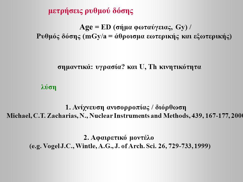 μετρήσεις ρυθμού δόσης Age = ED (σήμα φωταύγειας, Gy) / Ρυθμός δόσης (mGy/a = άθροισμα εωτερικής και εξωτερικής) 2. Αφαιρετικό μοντέλο (e.g. Vogel J.C