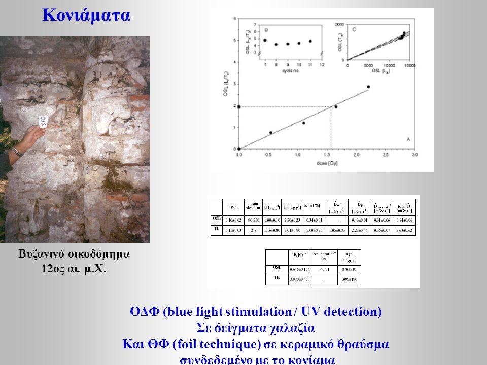 Κονιάματα ΟΔΦ (blue light stimulation / UV detection) Σε δείγματα χαλαζία Και ΘΦ (foil technique) σε κεραμικό θραύσμα συνδεδεμένο με το κονίαμα Βυζανι