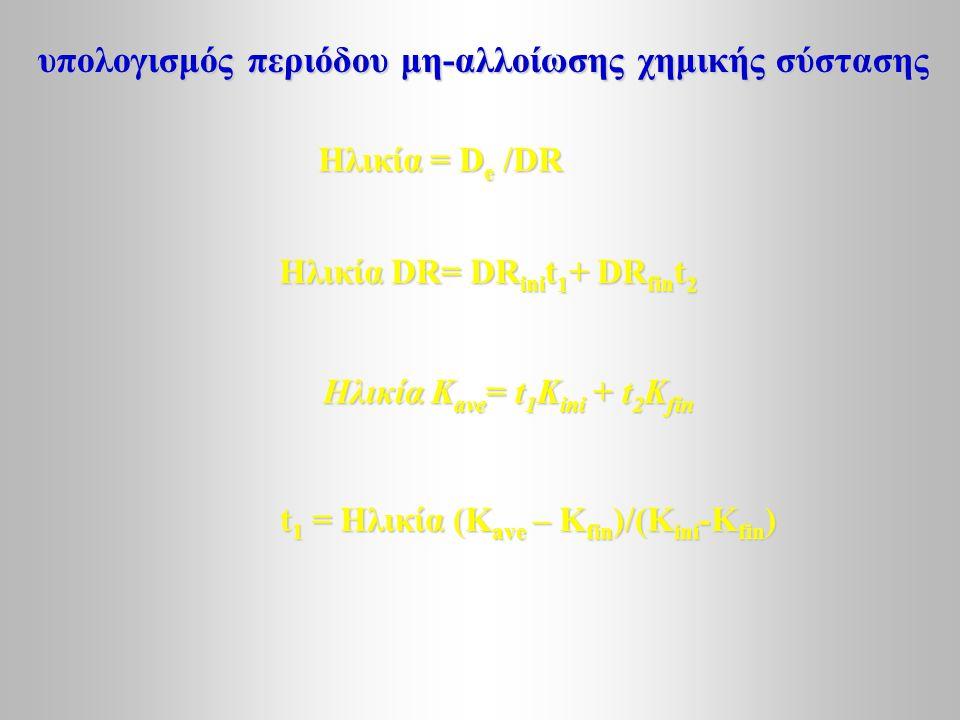Ηλικία = D e /DR Ηλικία DR= DR ini t 1 + DR fin t 2 Ηλικία K ave = t 1 K ini + t 2 K fin t 1 = Ηλικία (Κ ave – K fin )/(K ini -K fin ) υπολογισμός περ