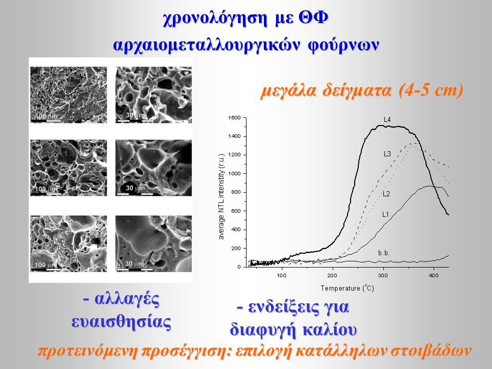 χρονολόγηση με ΘΦ αρχαιομεταλλουργικών φούρνων μεγάλα δείγματα (4-5 cm) - αλλαγές ευαισθησίας - ενδείξεις για διαφυγή καλίου προτεινόμενη προσέγγιση: