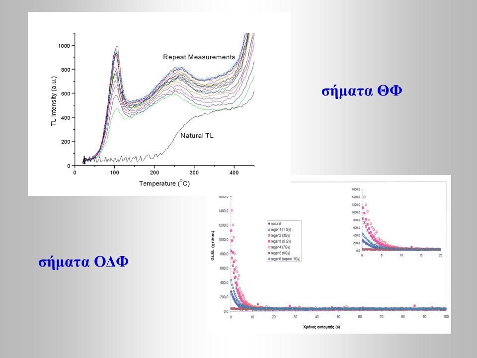 ΧΡΟΝΟΛΟΓΗΣΕΙΣ Dating AGE=D e /DR Protocols -πολυ-οροκτολογικό κλάσμα ('foil technique') -'μεγάλοι' κόκκοι (χαλαζία, αστρίων) προσθετική μέθοδος -τεχνική ενός δείγματος (SAR) Dosimetry DR = D α +D β +D γ +D cos α-counting ('τεχνική ζευγών' 'PIPS/TSAC') δοσιμετρία φωσφόρων / φορητά σπινθηρόμετρα (NaI)
