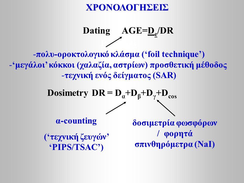 ΧΡΟΝΟΛΟΓΗΣΕΙΣ Dating AGE=D e /DR Protocols -πολυ-οροκτολογικό κλάσμα ('foil technique') -'μεγάλοι' κόκκοι (χαλαζία, αστρίων) προσθετική μέθοδος -τεχνι