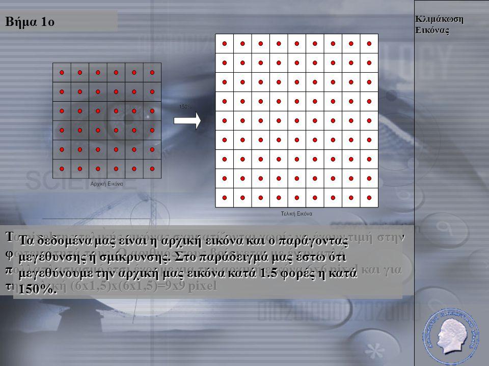 Κλιμάκωση Εικόνας Βήμα 1ο Τα pixel της τελικής εικόνας σχηματίζονται χωρίς να έχουν τιμή στην φωτεινότητά τους.