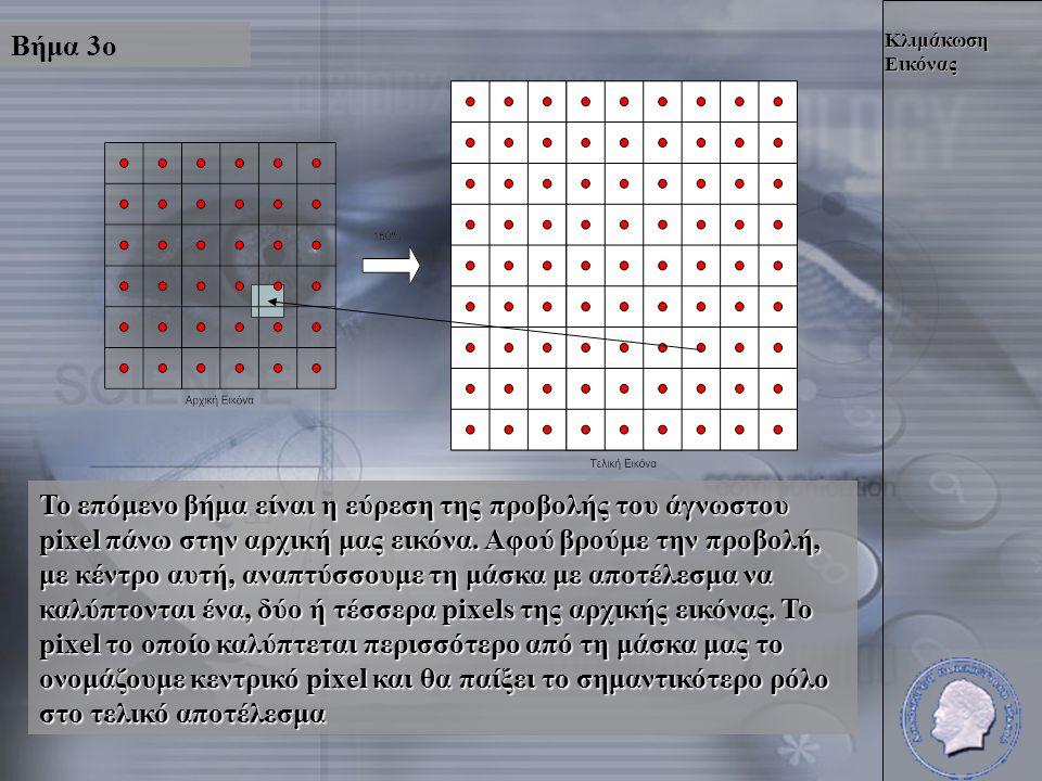 Κλιμάκωση Εικόνας Βήμα 3ο Το επόμενο βήμα είναι η εύρεση της προβολής του άγνωστου pixel πάνω στην αρχική μας εικόνα.