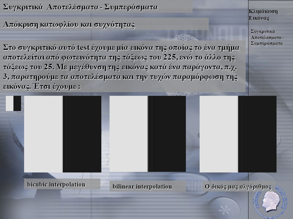 Κλιμάκωση Εικόνας Συγκριτικά Αποτελέσματα - Συμπεράσματα Απόκριση κατωφλίου και συχνότητας Στο συγκριτικό αυτό test έχουμε μία εικόνα της οποίας το ένα τμήμα αποτελείται από φωτεινότητα της τάξεως του 225, ενώ το άλλο της τάξεως του 25.